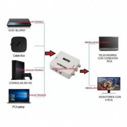 Convertidor Adaptador De Hdmi A Rca Video Version 1080p (Entrega Inmediata)