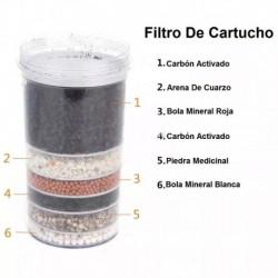Repuesto Filtro Purificador 14 Litros Piedras Cilindro Capas (Entrega Inmediata)