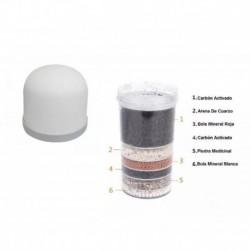 Combo Repuestos Filtro Purificador 14 Litros Piedra Cerámica (Entrega Inmediata)